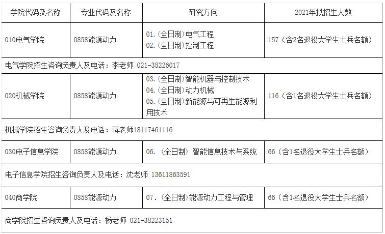 2021考研调剂:上海电机学院2021年专业学位硕士研究生调剂信息